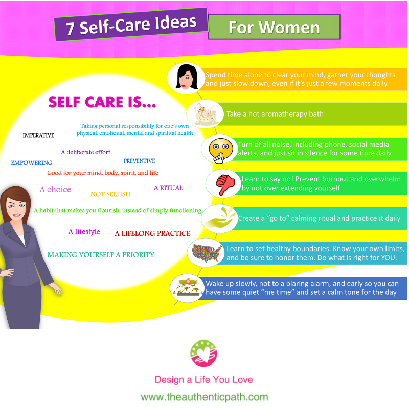 7 Self Care Ideas for Women.png