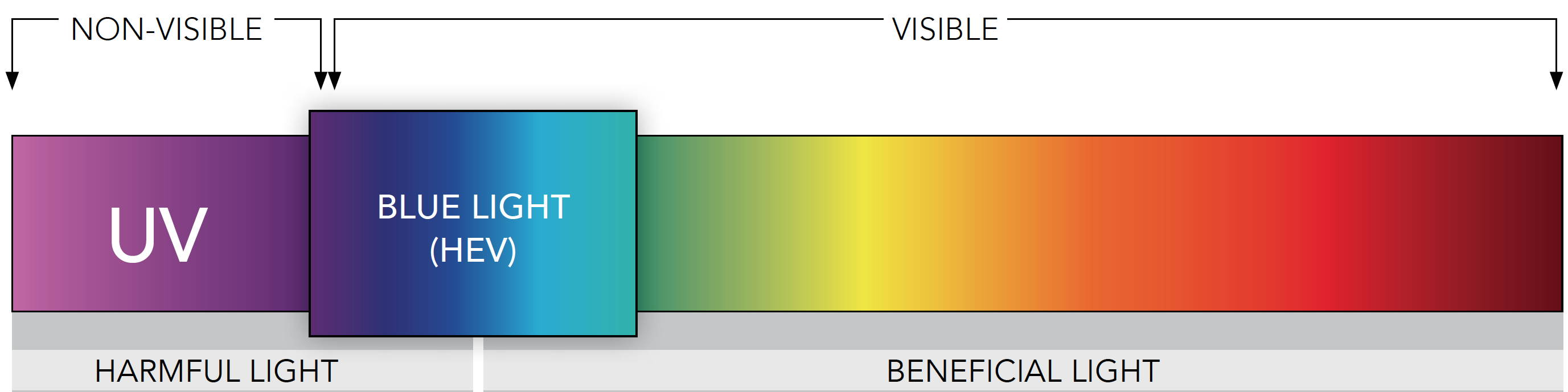 computer vision syndrome prevention