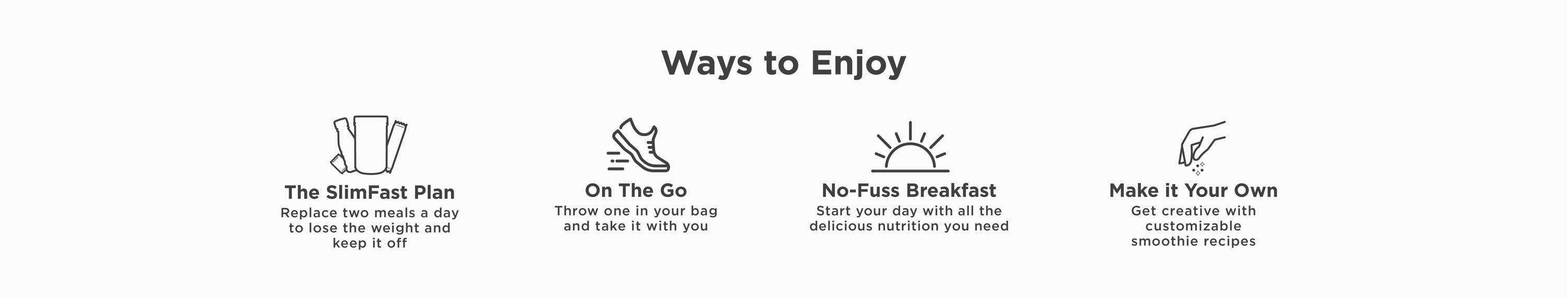 Ways to enjoy Keto Shakes Mixes: Use it on the SlimFast plan, take them on the go, have a no-fuss breakfast, or make it your own