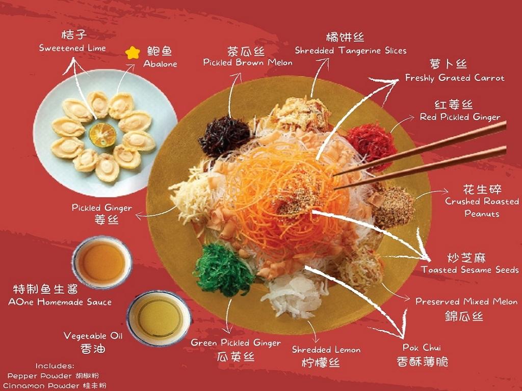 Prosperity Abalone Yu Sheng 鲍鱼鱼生