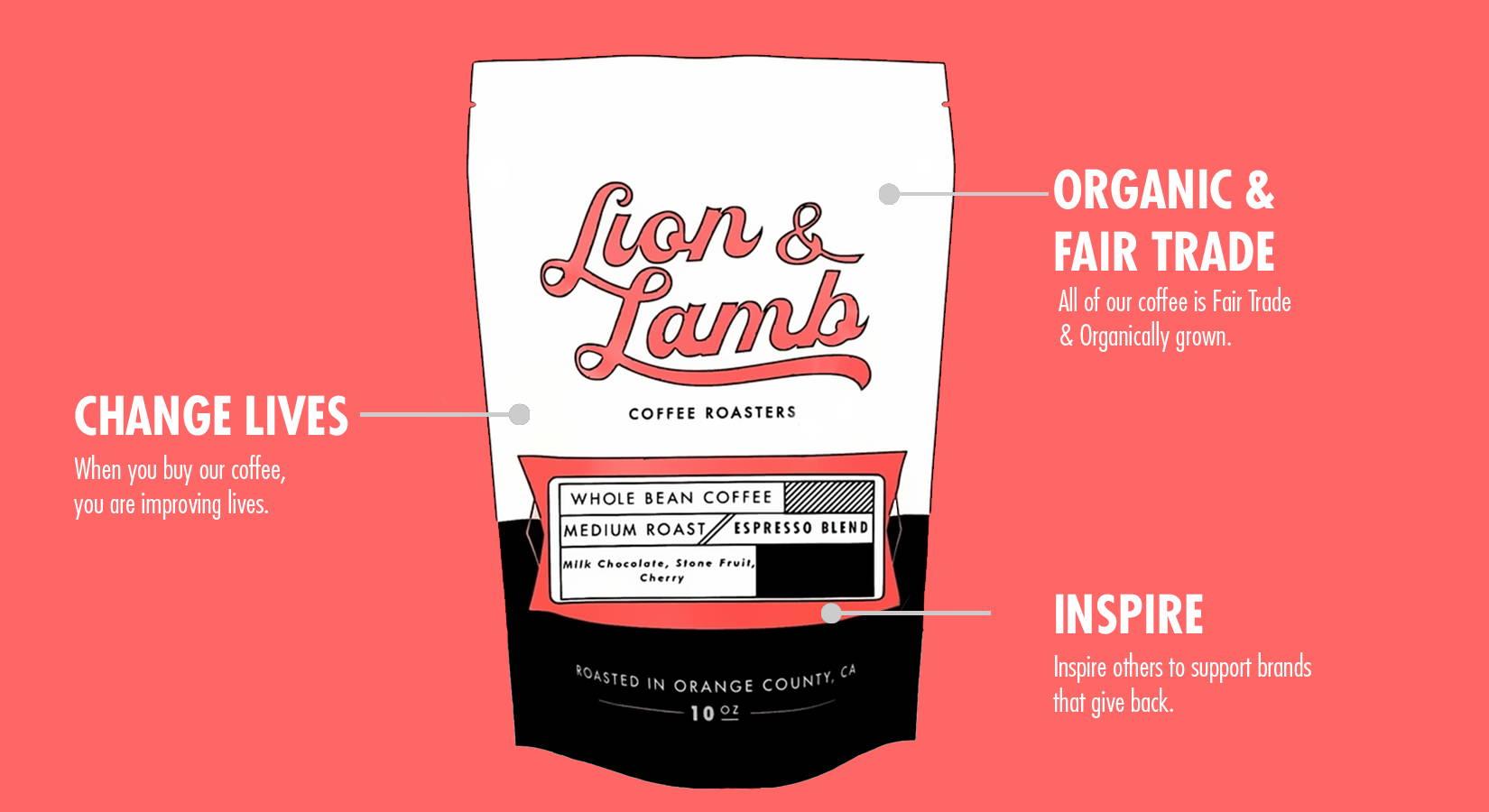 Cartoon artwork showing coffee bag that is fair trade and organic