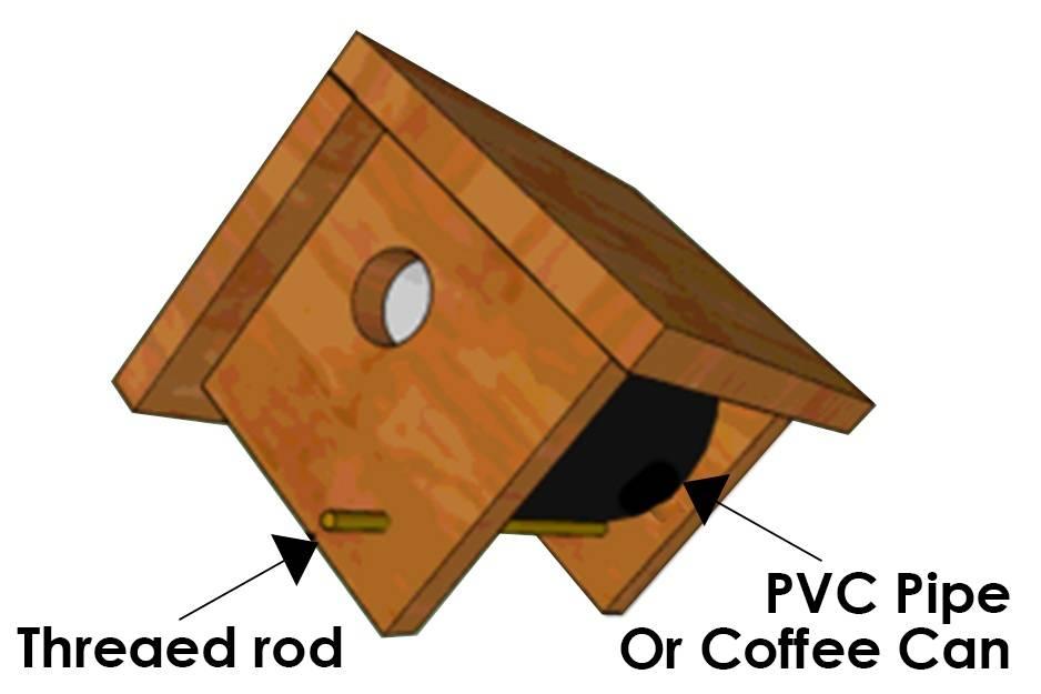 DIY wooden birdbox easy