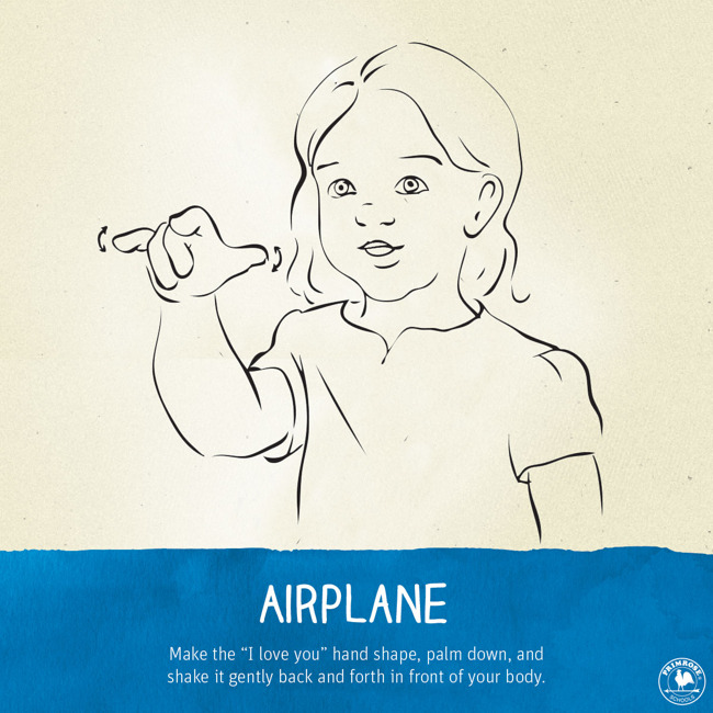 "Illustration describing how to sign the word ""Airplane"""