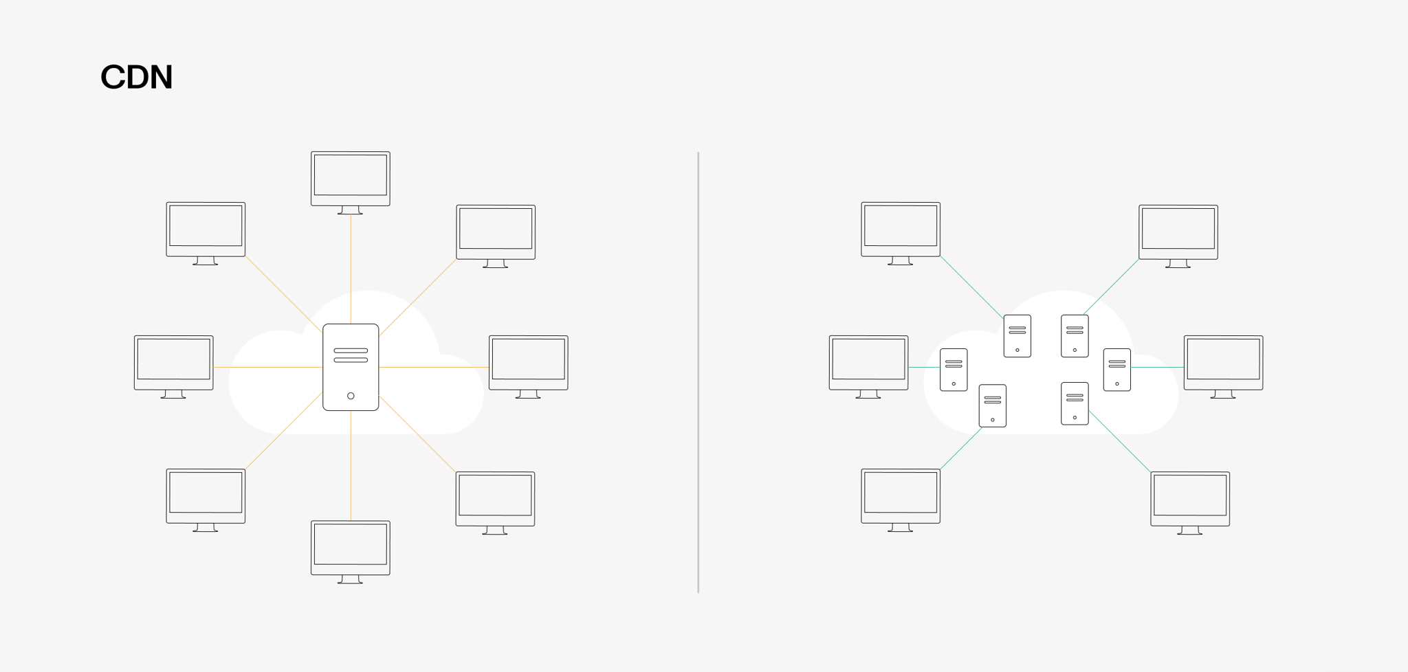 Centralized system versus decentralized network