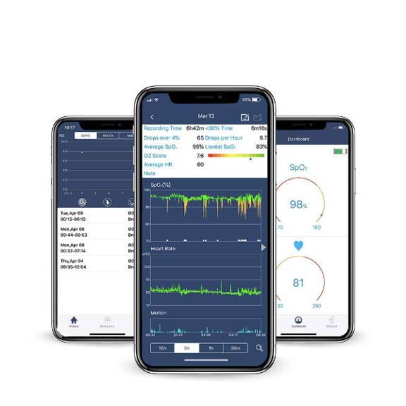 Oxymètre de pouls de poignet portable avec APP PC rapport d'alerte de Vibration pour MPOC apnée du sommeil oxygène moniteur de fréquence cardiaque Wellue SleepU application