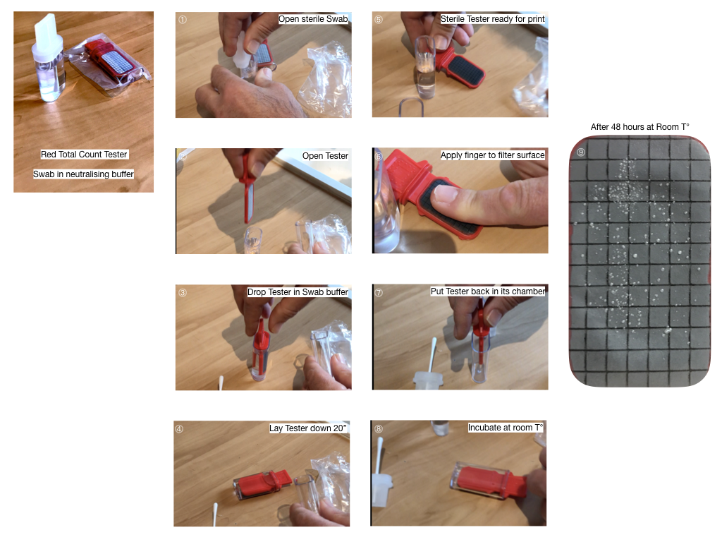 Photos of how to use red nomad testers
