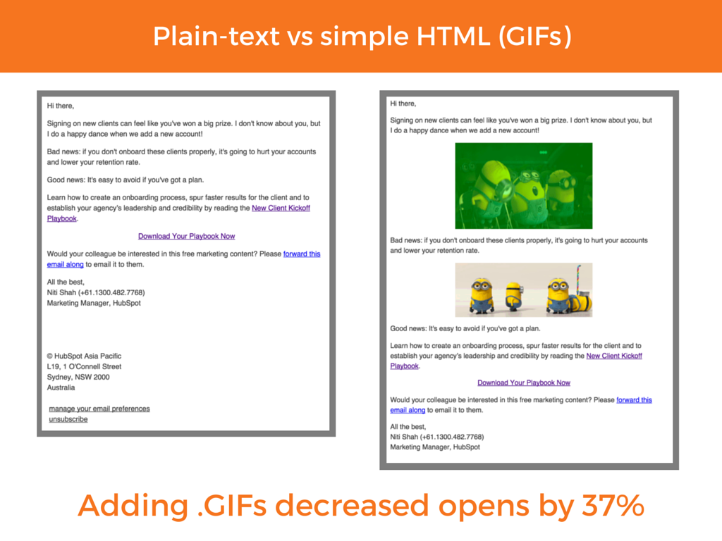 The Difference Between Plain Text And Html Emails