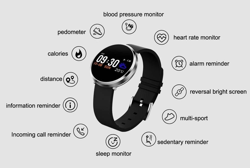 Neuclo Core S3 Smartwatch