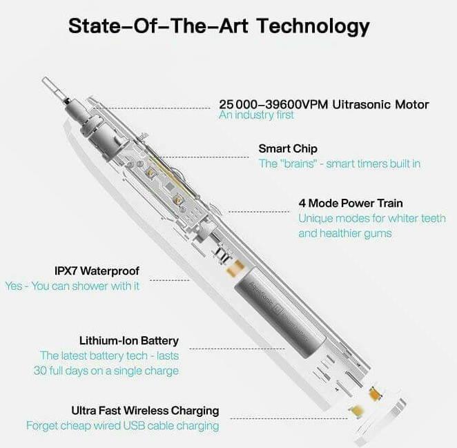 LaserGlow LED Whitening Electric toothbrush