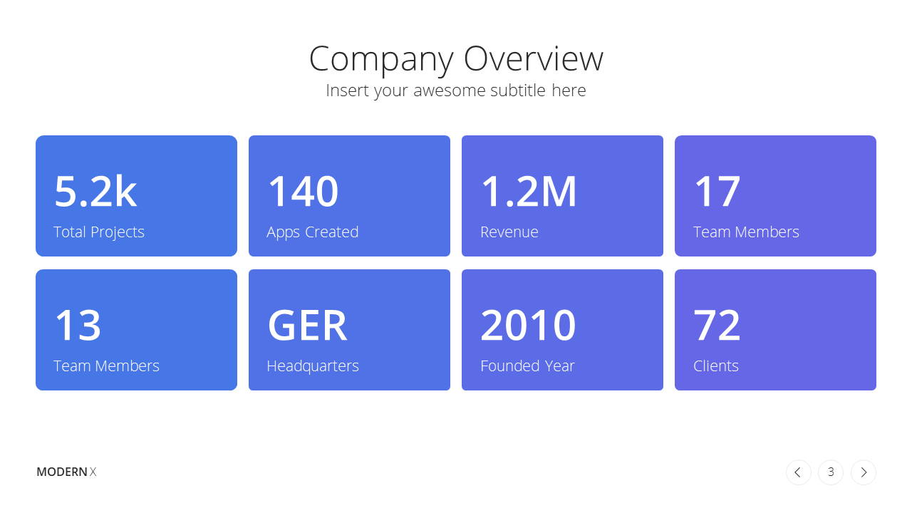 Modern X  Company Profile Presentation Template Company Overview