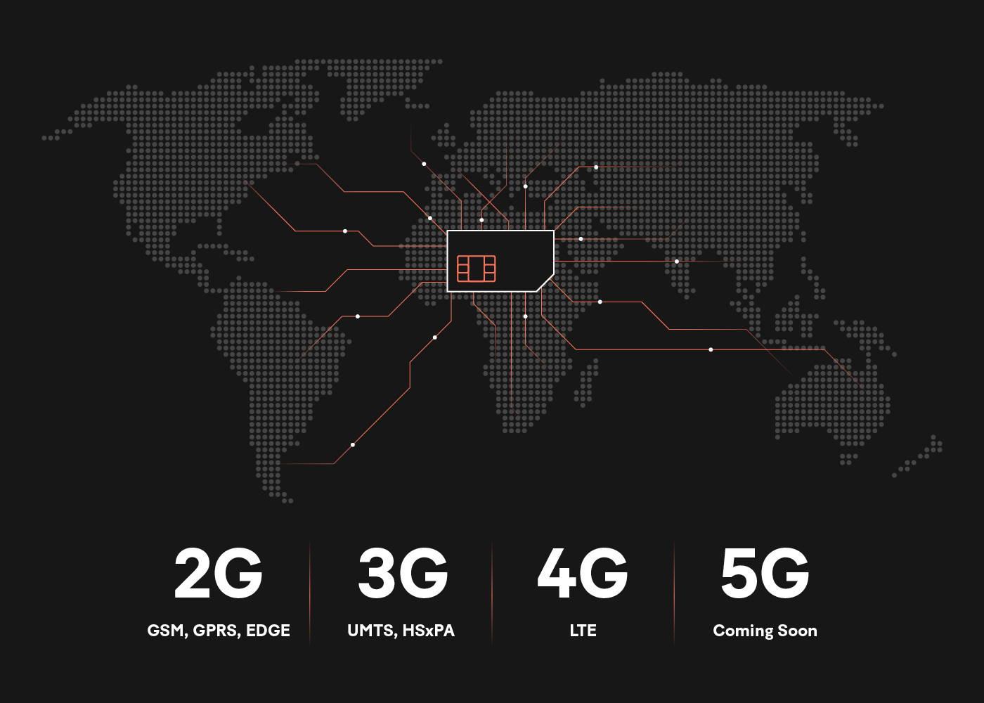 okai-iot-sim-card-data-global-network-2G-3G-4G-5G