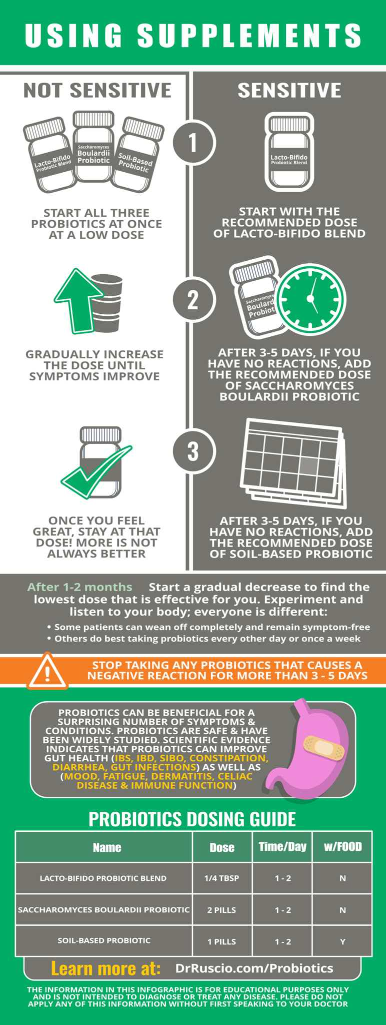 Everything You Need to Know About Probiotics, Part 3 - auto