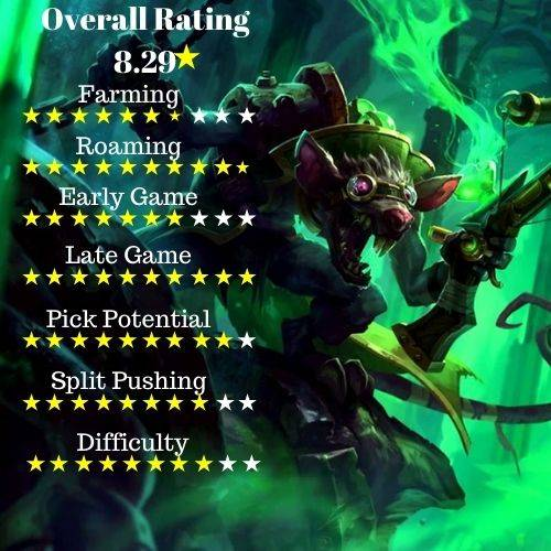 ekko best place to buy league of legends accounts secure smurfs vladimir is a very strong league of legends champions cheap lol smurfs lol smurfs shop lol smurf shop league of legends accounts for sale