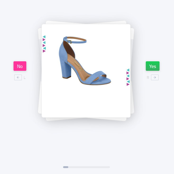 Shoes research