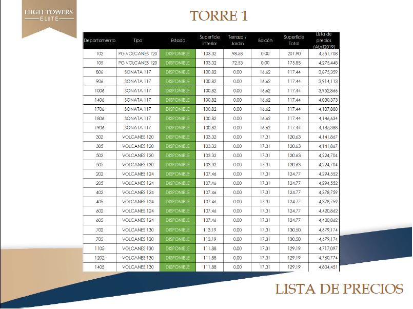 PRECIOS HIGH TOWERS TORRE 1