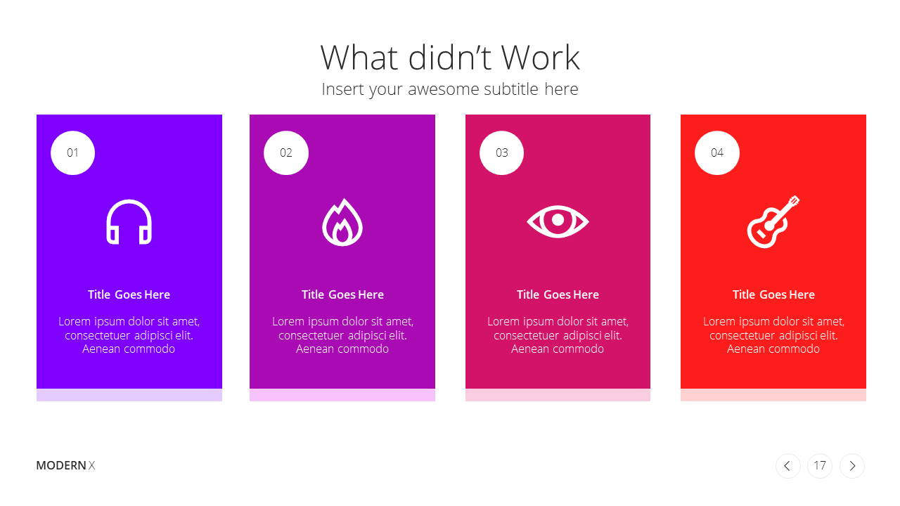 Modern X Social Media Report Presentation Template Monthly What Didn't Worked