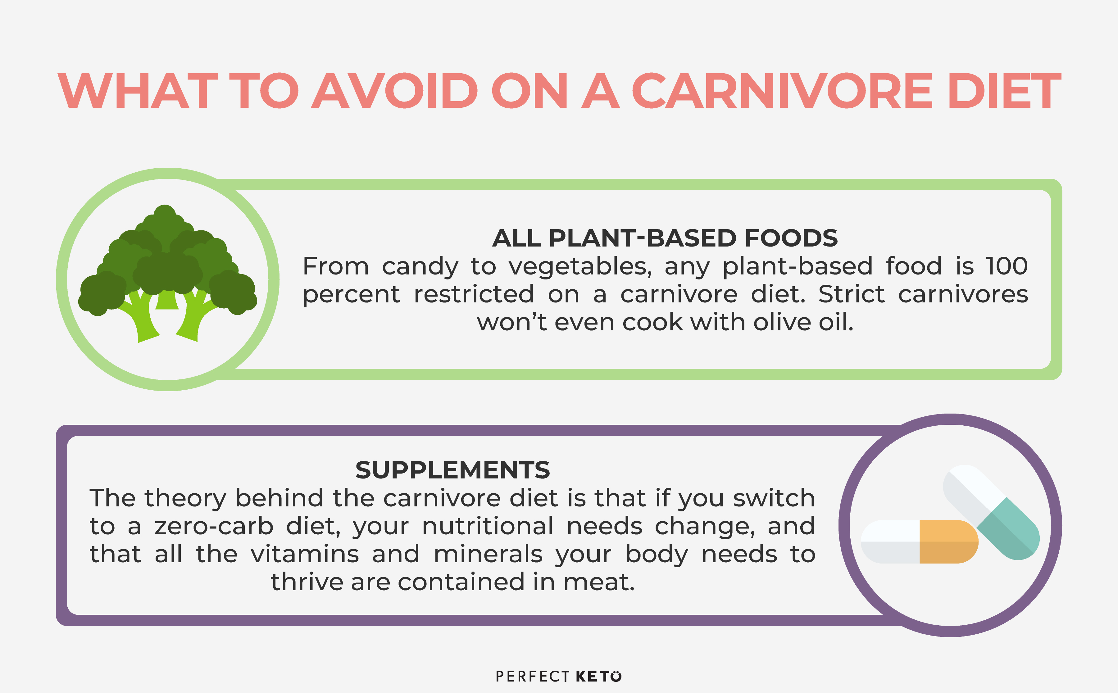 What to avoid on the carnivore diet