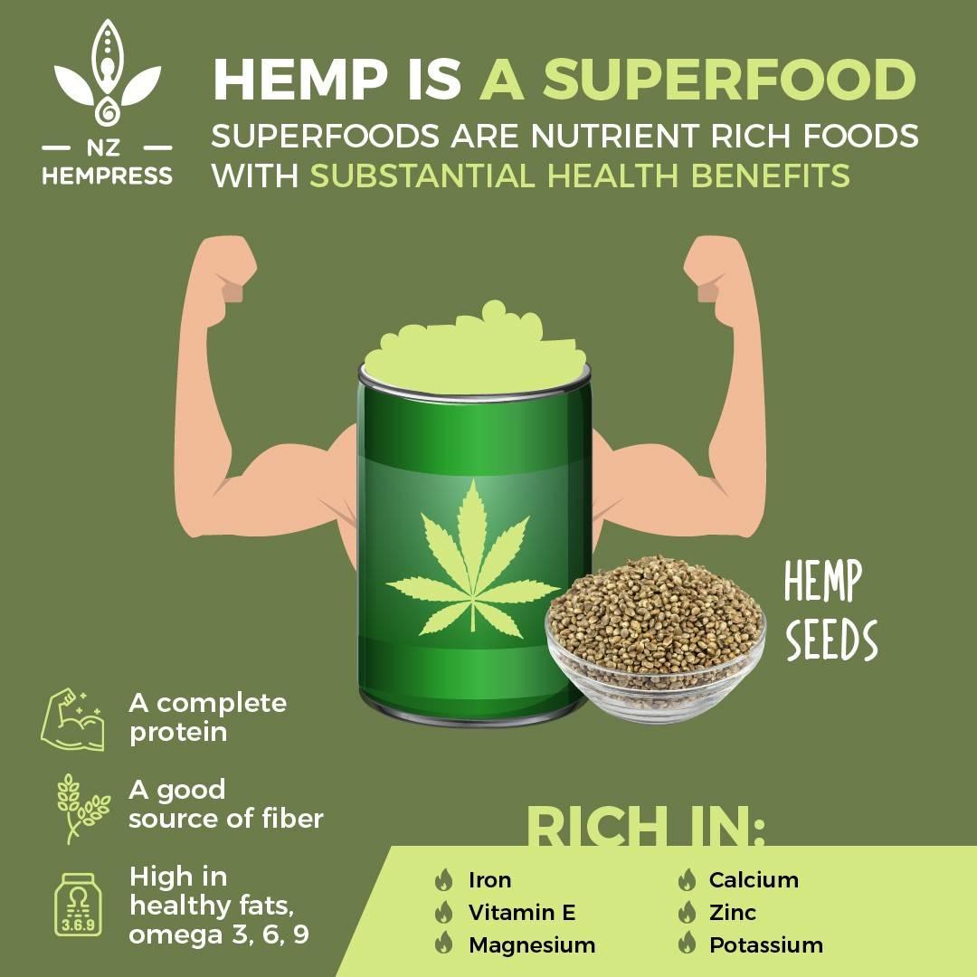 buy hempseed oil