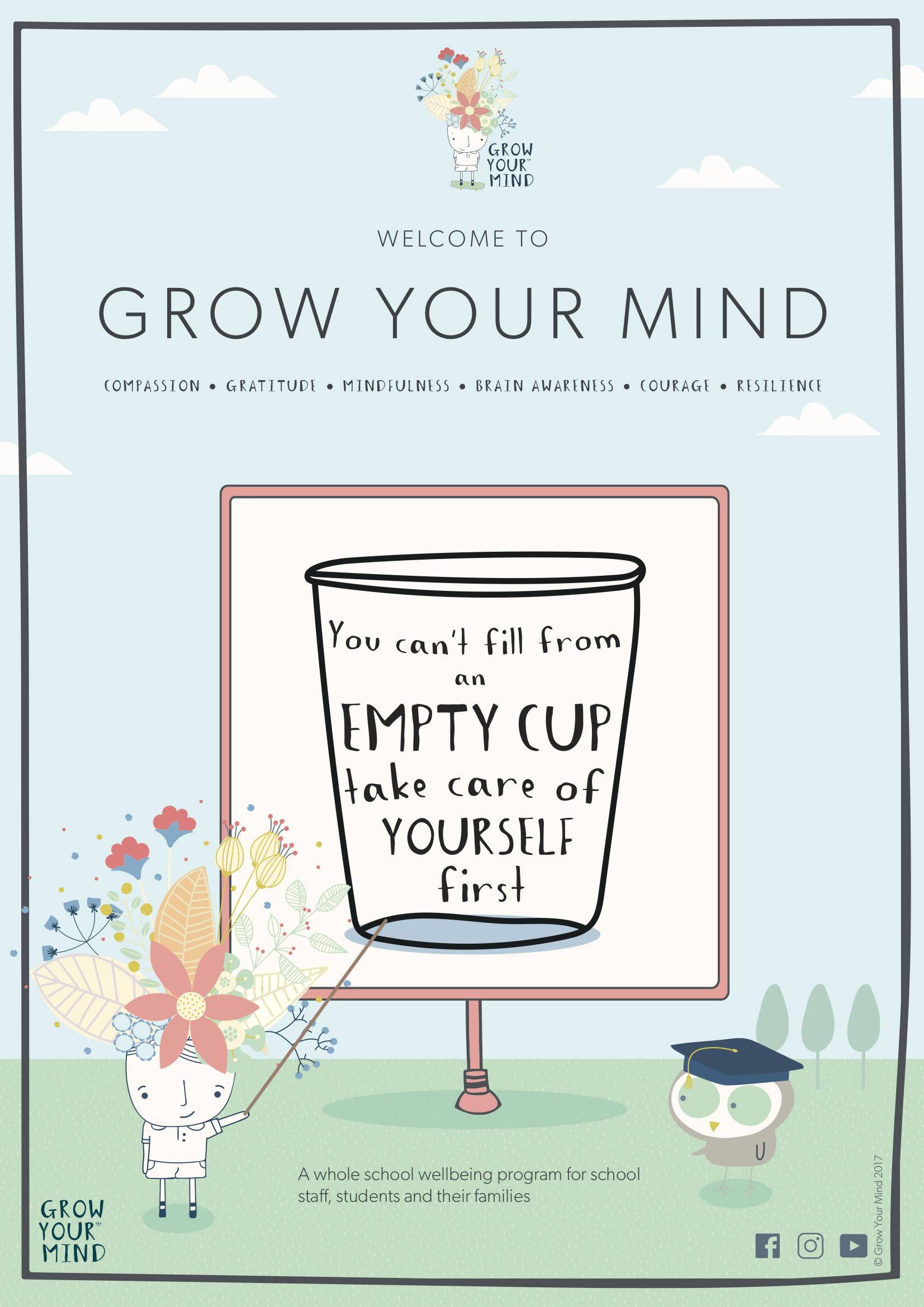 Grow Your Mind Manual