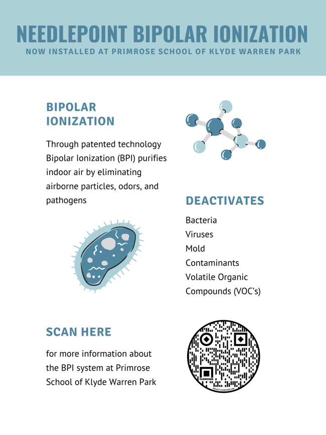 blue, white, infographic, bipolar ionization
