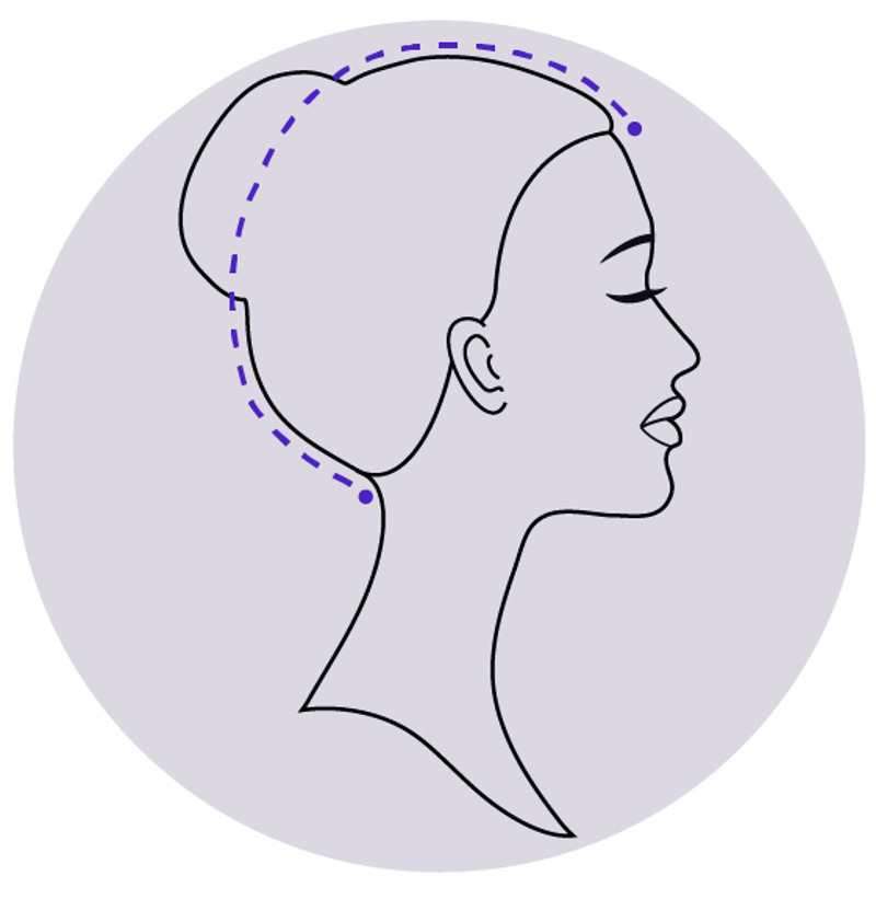 graphic showing where to measure over the back of ones head to get the right wig size