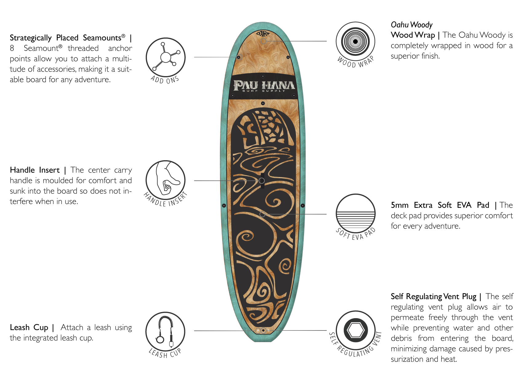 Features of the Oahu SUP paddle board
