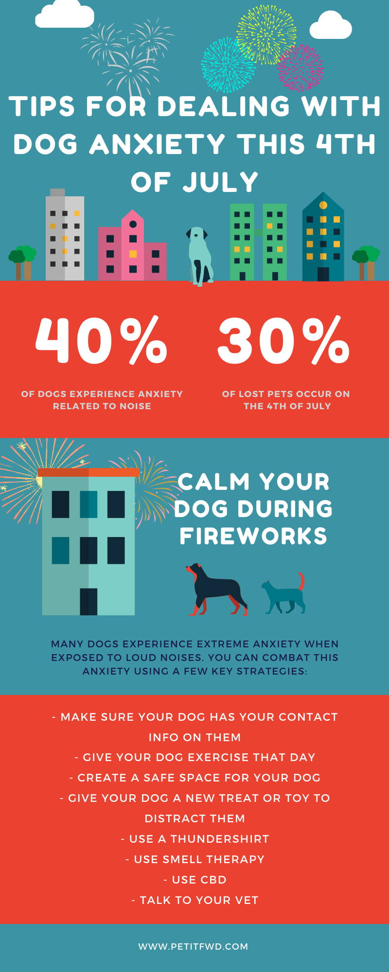 Tips for Dealing with Dog Anxiety on 4th of July