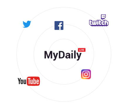 My Daily Live connections