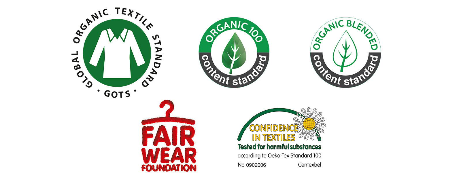 Urban Gilt sustainability certificiations