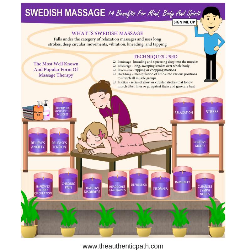 14 Benefits of Massage.png