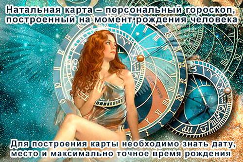 Чтобы получить индивидуальный астрологический прогноз — гороскоп на неделю: 1.