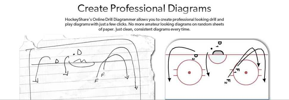 Create Professional Hockey Diagrams