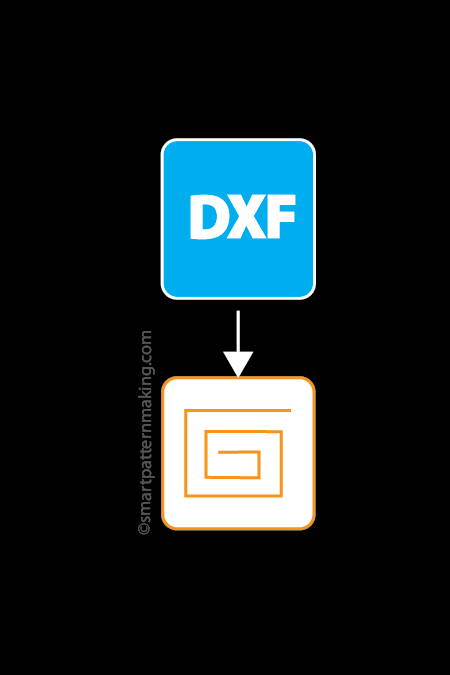 DXF to Gerber, Convert DXF to Gerber