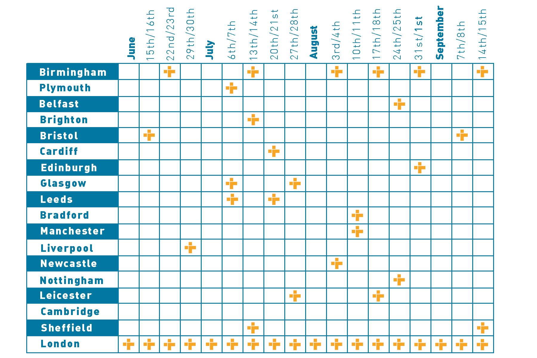 ucat-courses-calendar