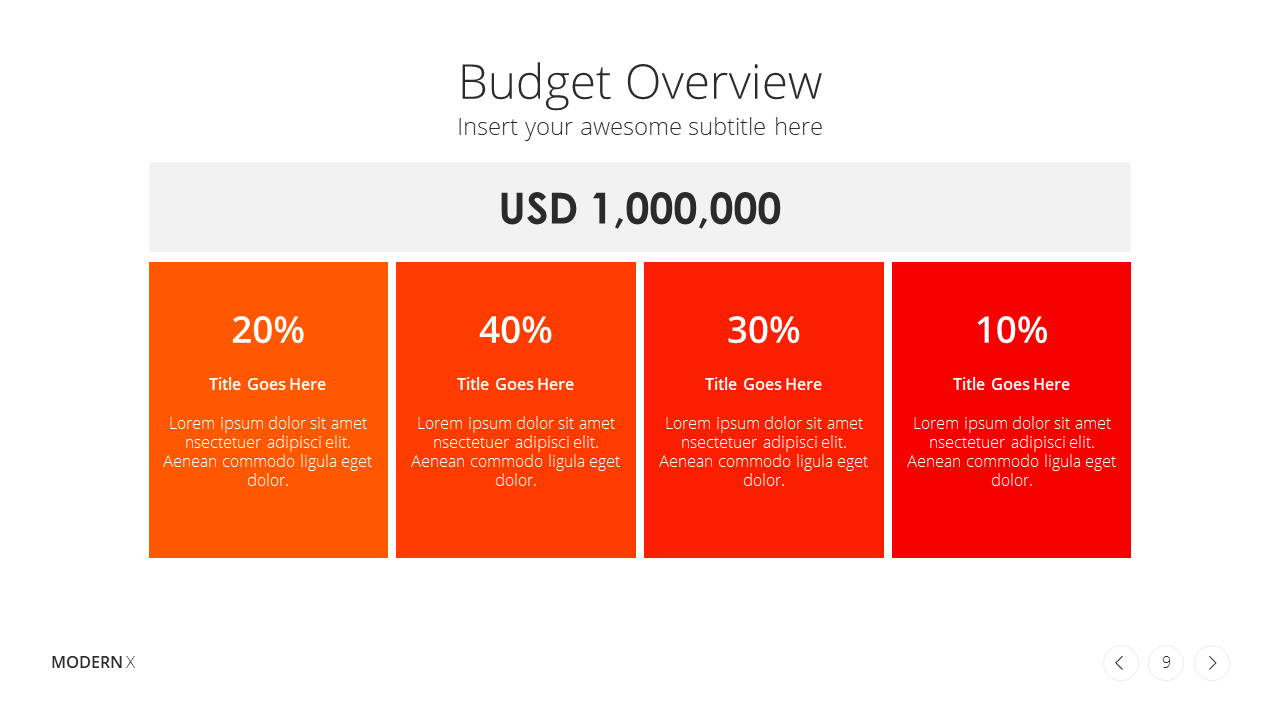 Modern X Project Proposal Presentation Template Budget Overview