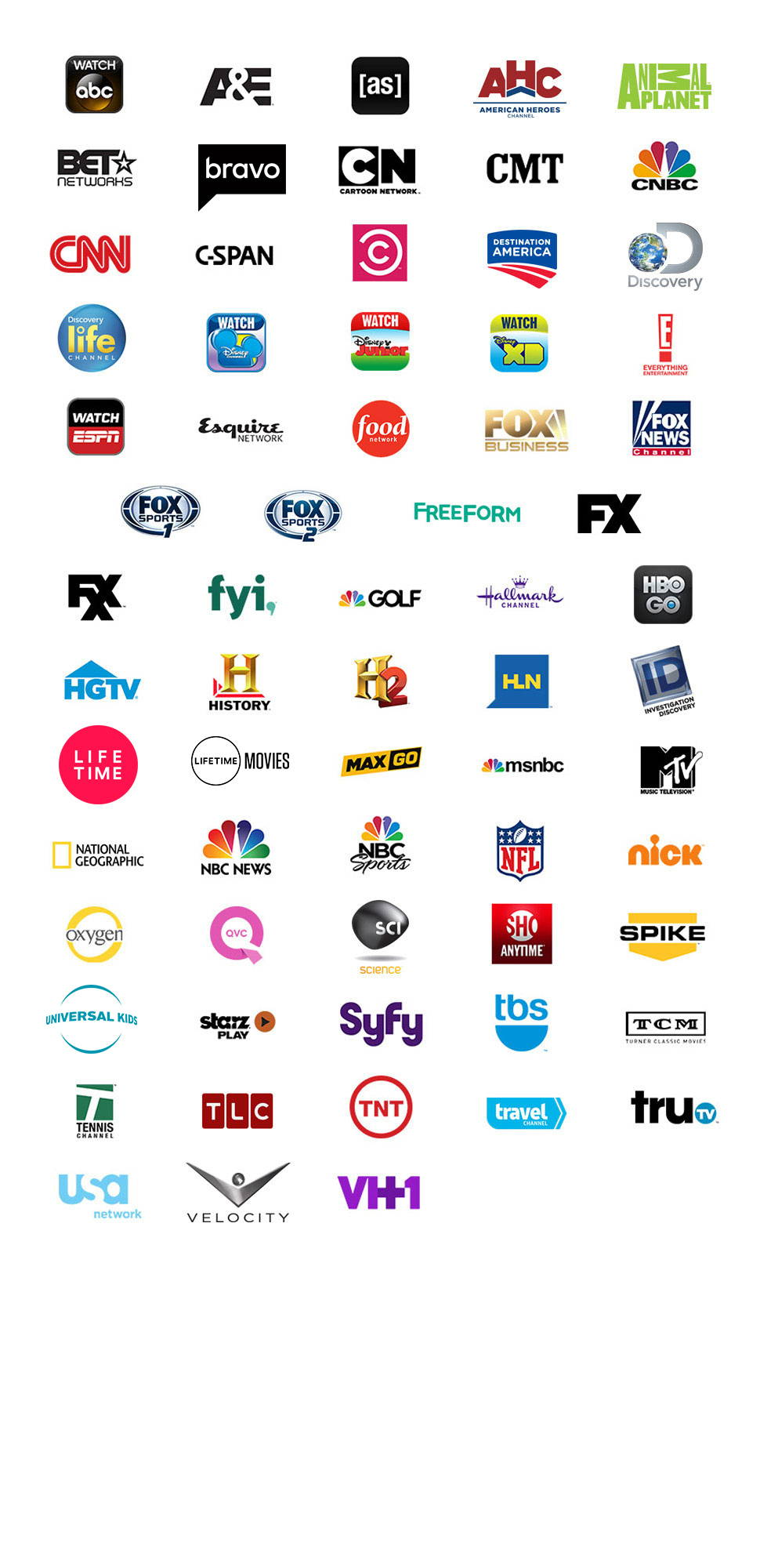 How to choose cable channels