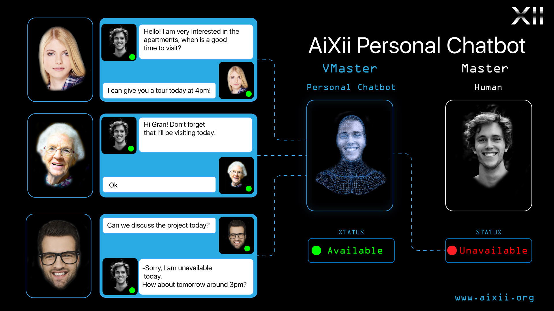 AiXii-Chatbot.jpg