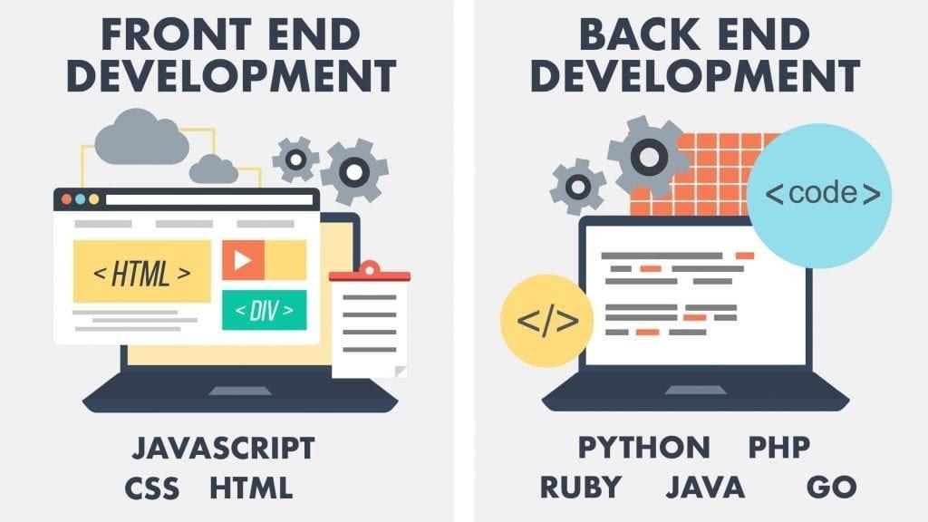 frontend-vs-backend-development1.jpg