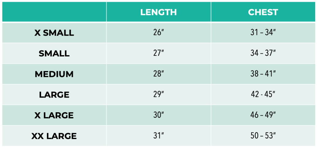 Pet It Forward Basic Tank Sizing Chart