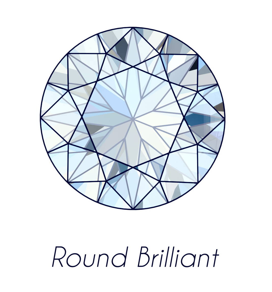 diamond round cut picture