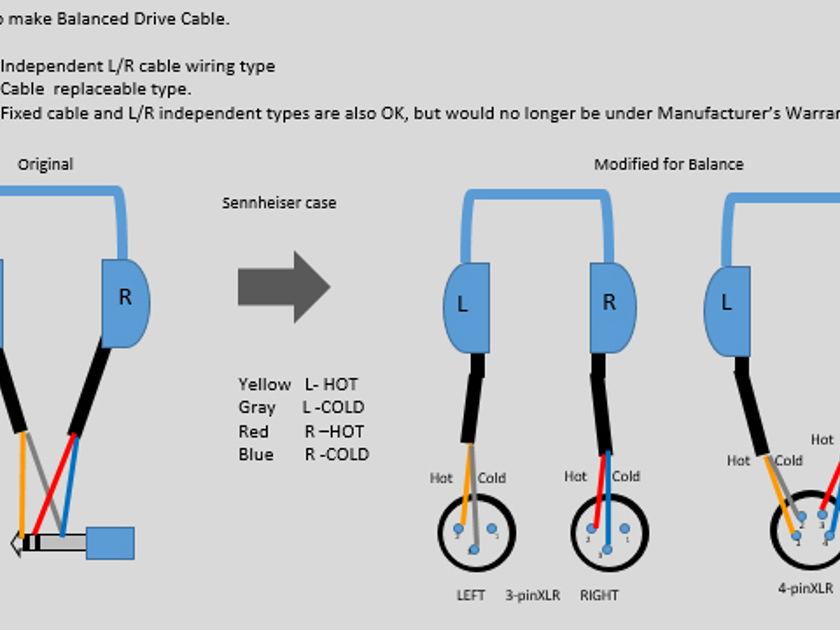 Aurorasound HEADA - Balanced Drive Headphone Amp 230V unit - Clearance Sale