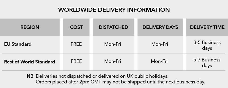Urban Gilt International Delivery Information
