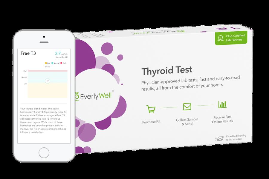 Thyroiddevicemockupphoneandboxcopy