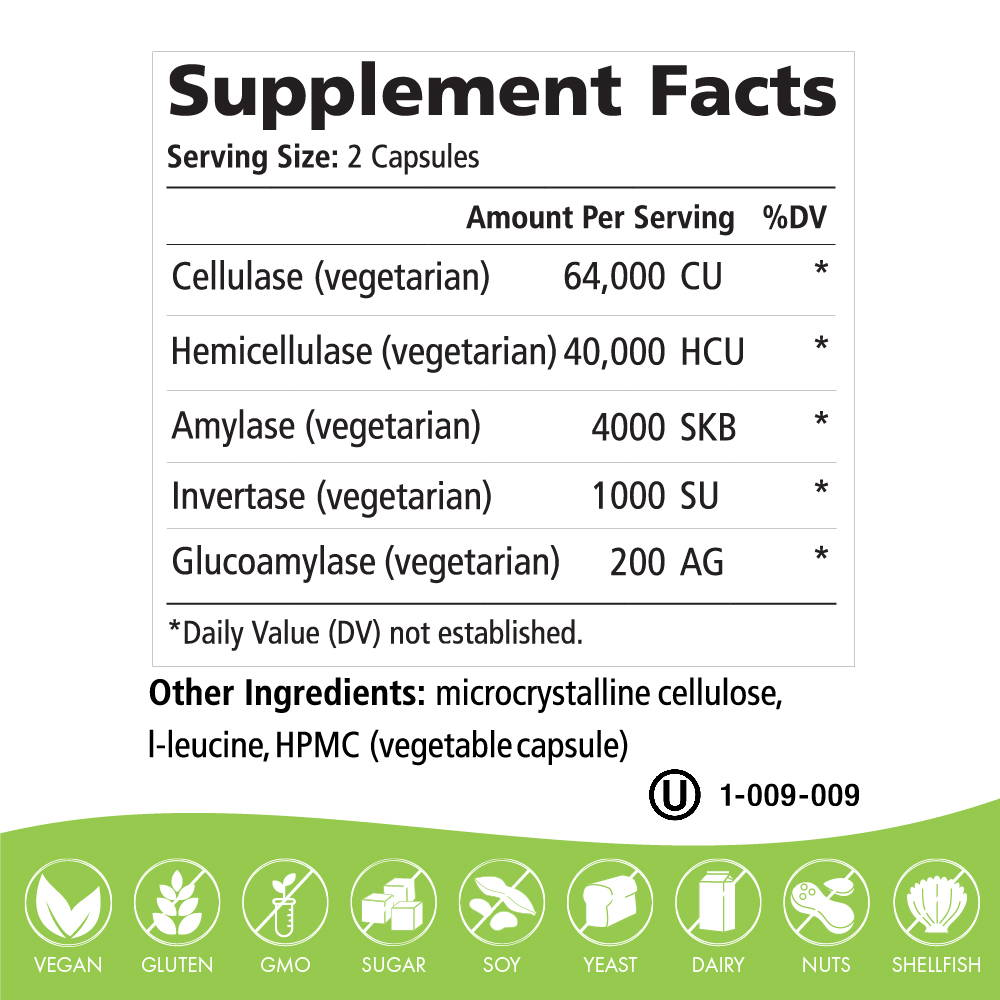 Candex Supplement Facts Digestive Enzymes