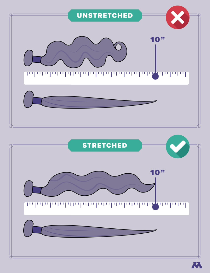 graphic showing how to measure bundles of hair based on texture