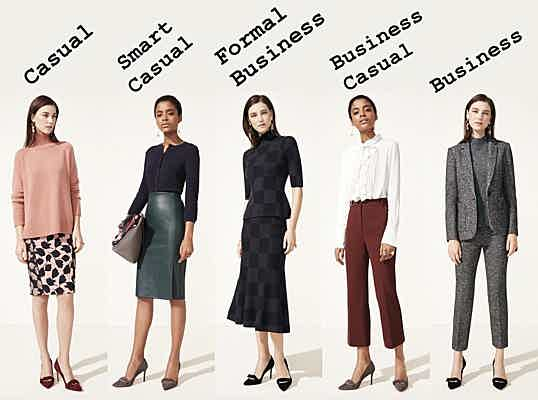 How to Dress while Working From Home - Working from Home Dress Code
