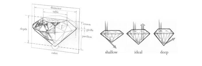 diamond light reflection picture