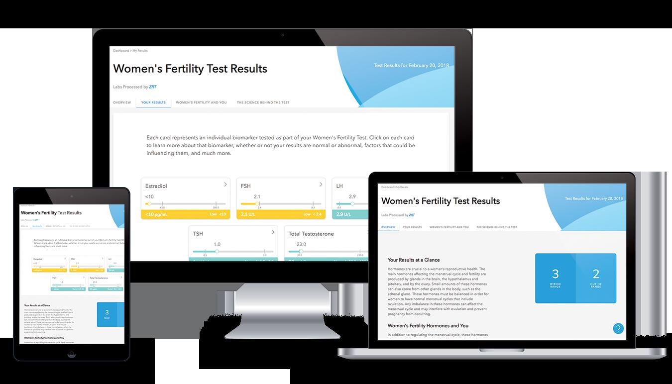 Ewproductpagewomensfertility