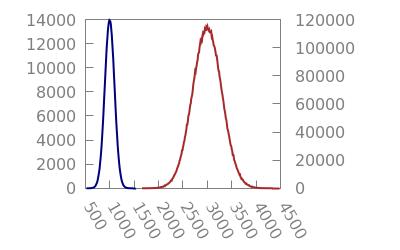 Figure 5-2