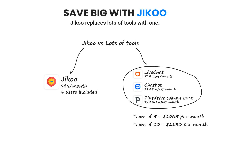 Save big with jikoo